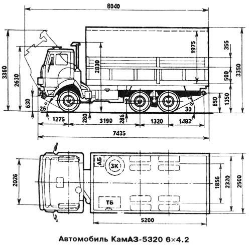 Общая информация по тягачам КамАЗ-5320.  Тягач.  Модель (серия): 5320.