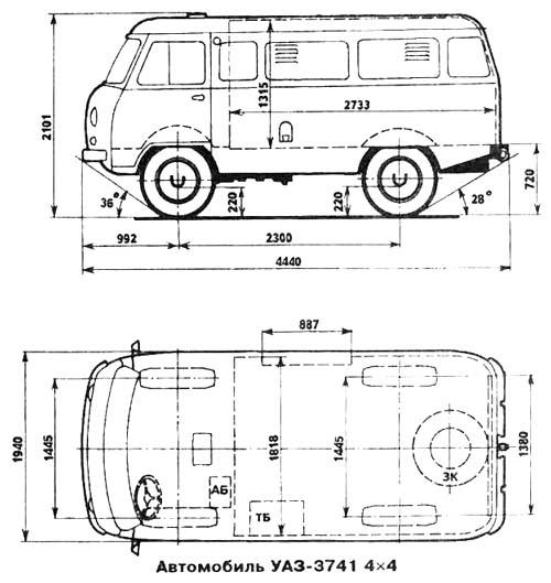 ...УАЗ-33031, отличающиеся от соответственно УАЗ-3741 и УАЗ-3303 наличием экранированного электрооборудования и...