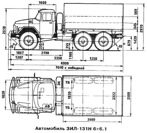 В Москве было прекращено производство ЗИЛ 131 в 1994 году, потому что была разработана новая модель ЗИЛ 4334.